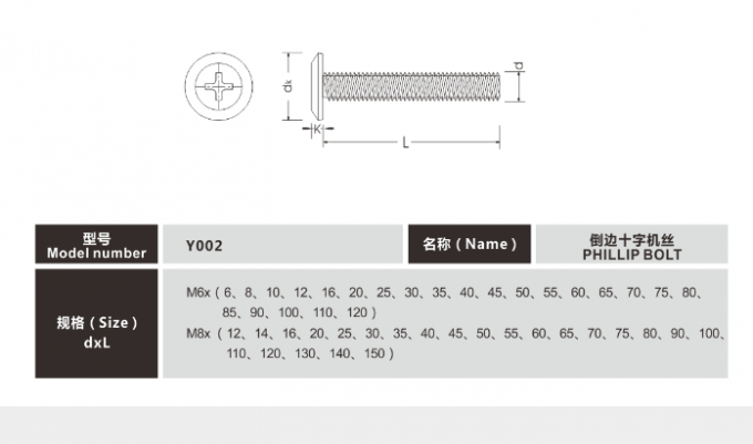 M6 M8 Flat Head Furniture Screw Bolts Customized Size For Joint Connect